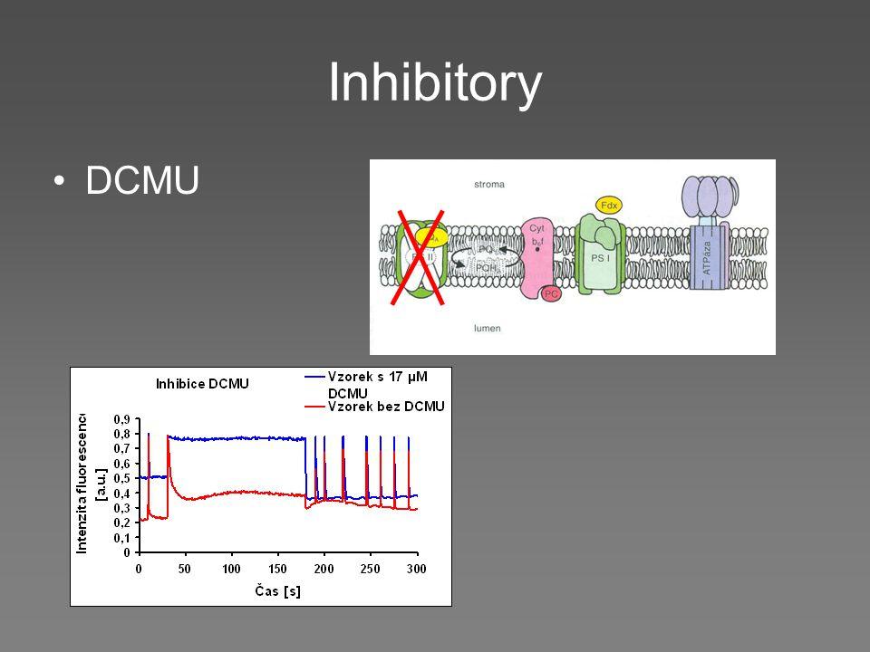 Inhibitory DCMU
