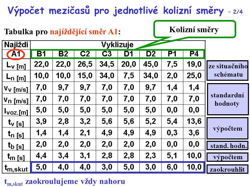 Výpočet mezičasů pro jednotlivé kolizní směry – 2/4