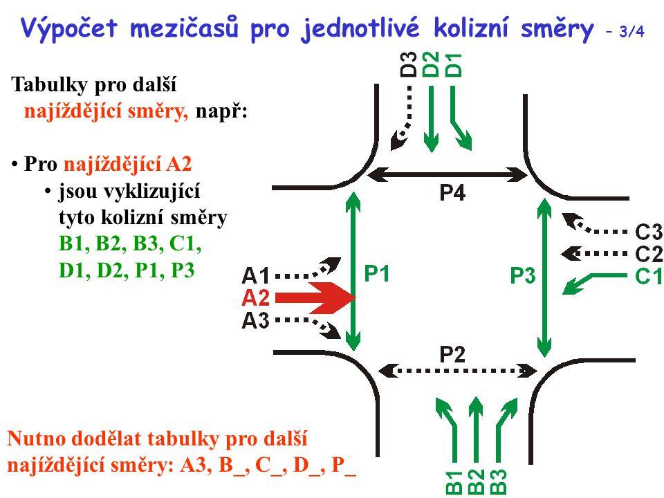 Výpočet mezičasů pro jednotlivé kolizní směry – 3/4