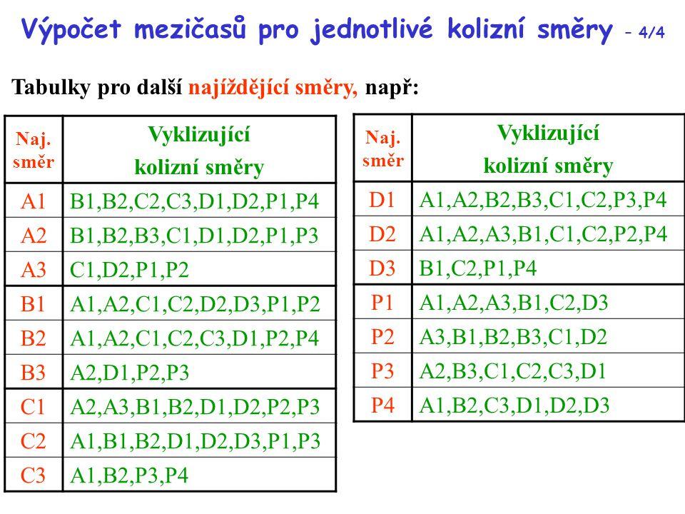 Výpočet mezičasů pro jednotlivé kolizní směry – 4/4