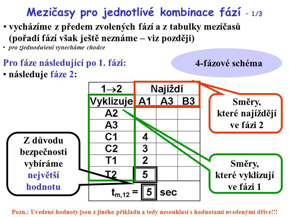 Mezičasy pro jednotlivé kombinace fází – 1/3