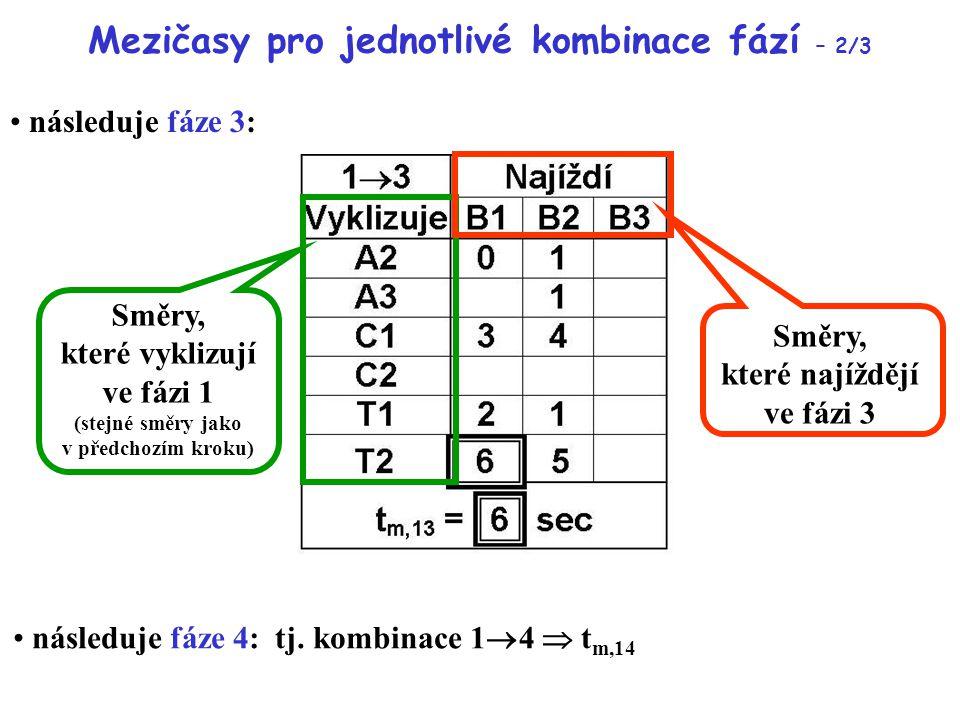 Mezičasy pro jednotlivé kombinace fází – 2/3