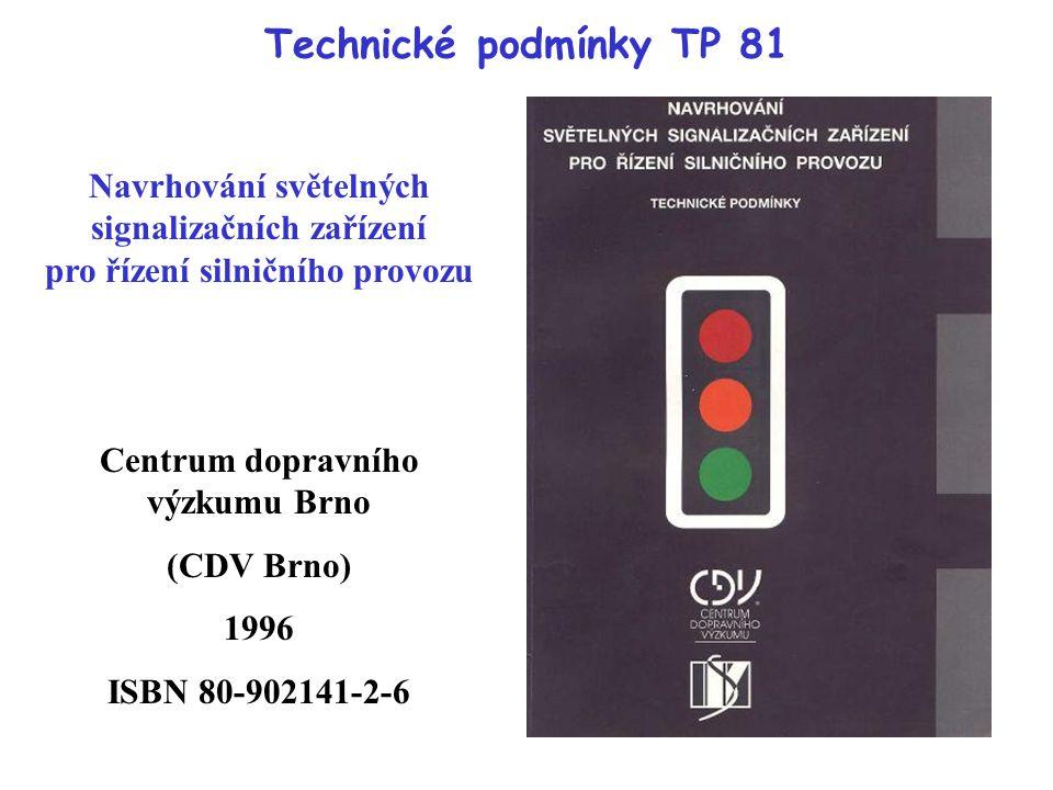 Centrum dopravního výzkumu Brno