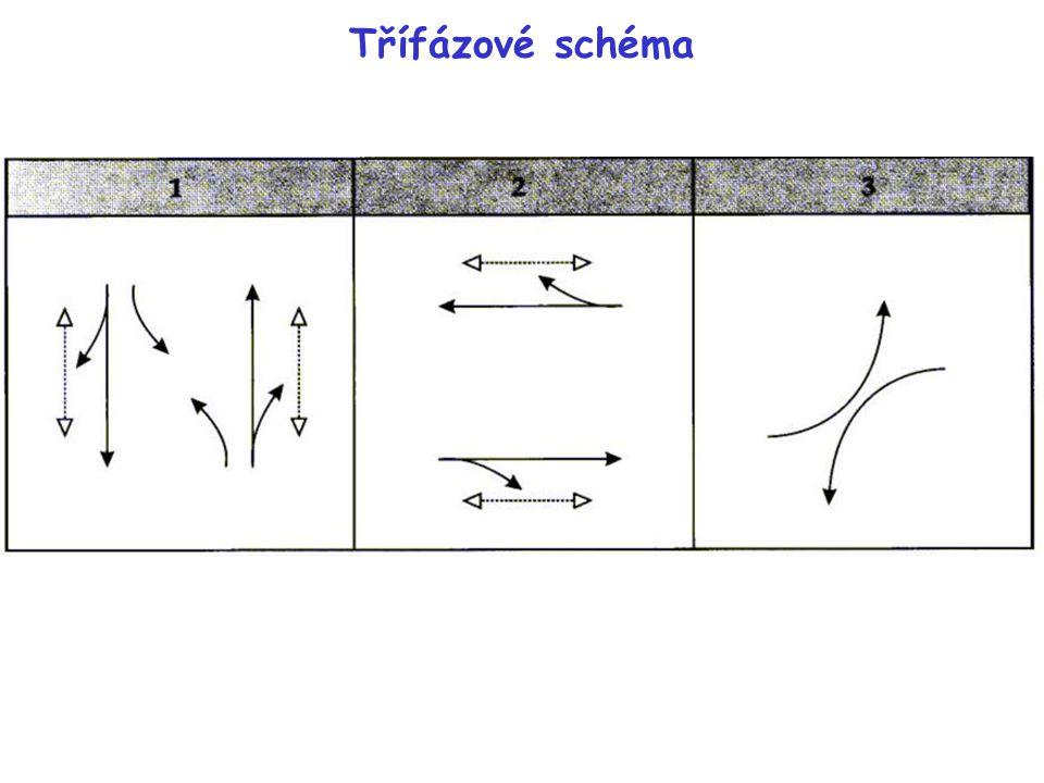 Třífázové schéma
