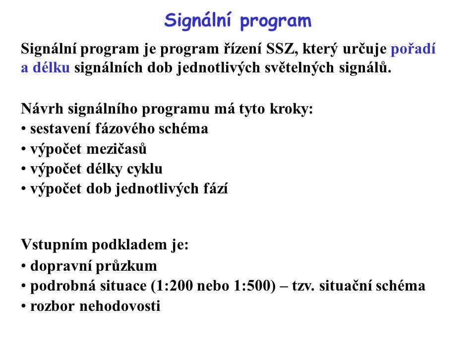 Signální program Signální program je program řízení SSZ, který určuje pořadí a délku signálních dob jednotlivých světelných signálů.