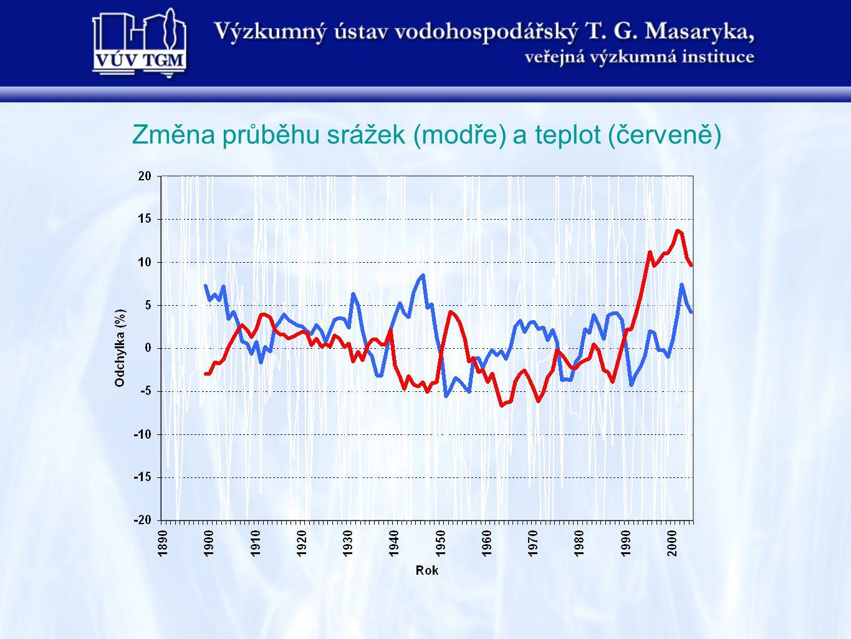 Změna průběhu srážek (modře) a teplot (červeně)