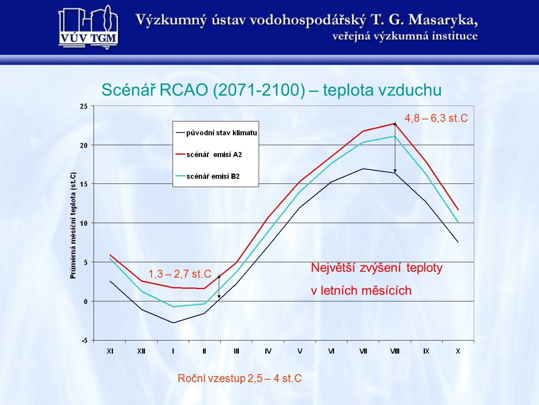 Scénář RCAO (2071-2100) – teplota vzduchu