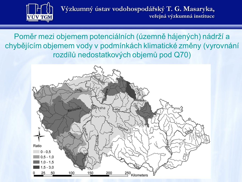 Poměr mezi objemem potenciálních (územně hájených) nádrží a chybějícím objemem vody v podmínkách klimatické změny (vyrovnání rozdílů nedostatkových objemů pod Q70)