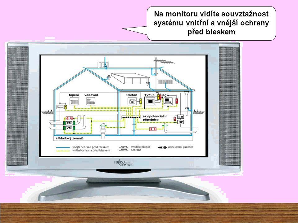Na monitoru vidíte souvztažnost systému vnitřní a vnější ochrany před bleskem