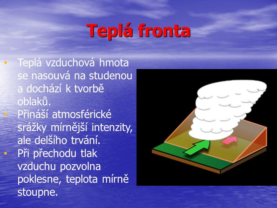 Teplá fronta Teplá vzduchová hmota se nasouvá na studenou a dochází k tvorbě oblaků.