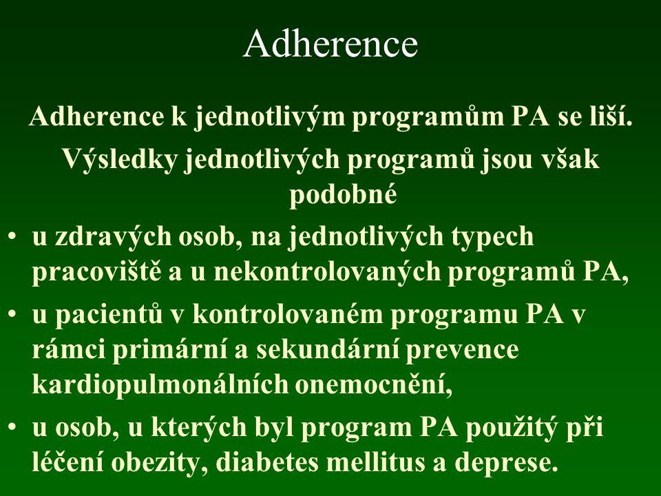 Adherence Adherence k jednotlivým programům PA se liší.