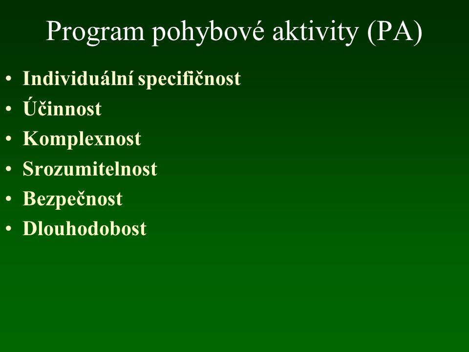 Program pohybové aktivity (PA)