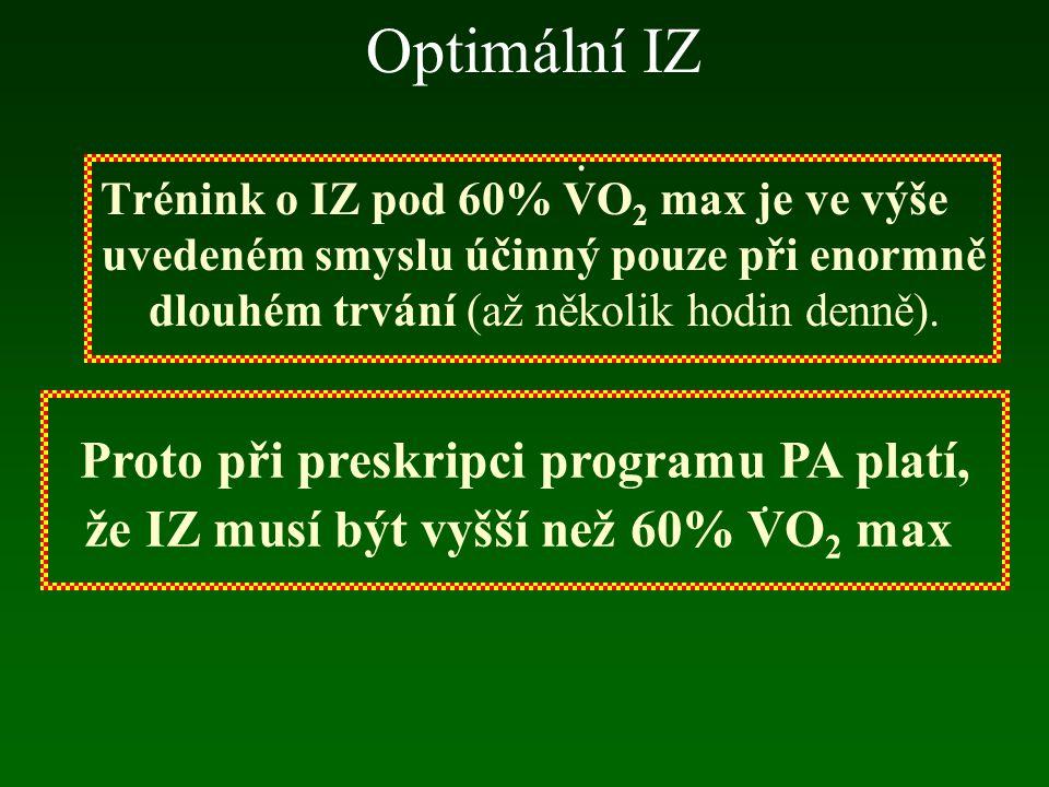 Optimální IZ Proto při preskripci programu PA platí,