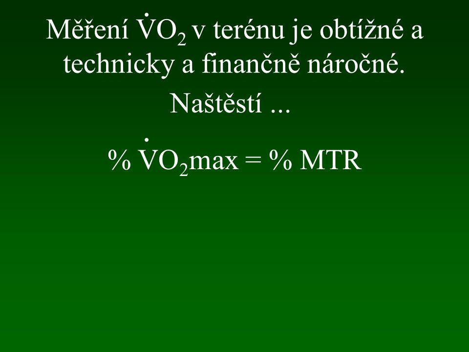 Měření VO2 v terénu je obtížné a technicky a finančně náročné.