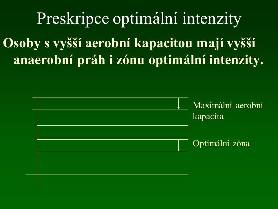 Preskripce optimální intenzity