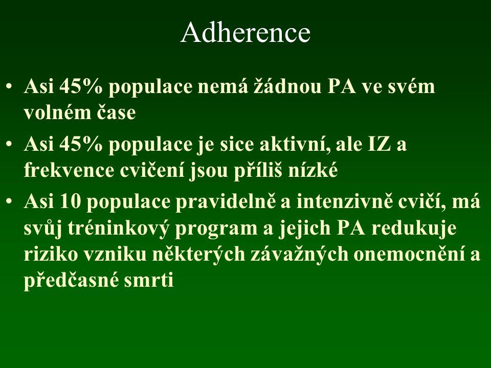 Adherence Asi 45% populace nemá žádnou PA ve svém volném čase