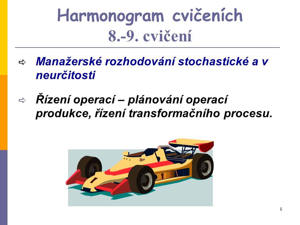 Harmonogram cvičeních 8.-9. cvičení