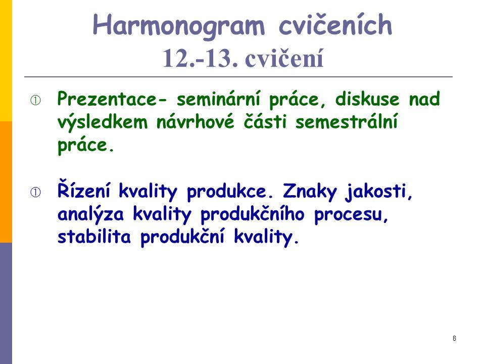 Harmonogram cvičeních 12.-13. cvičení