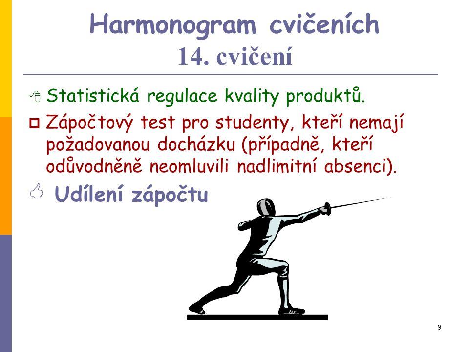 Harmonogram cvičeních 14. cvičení