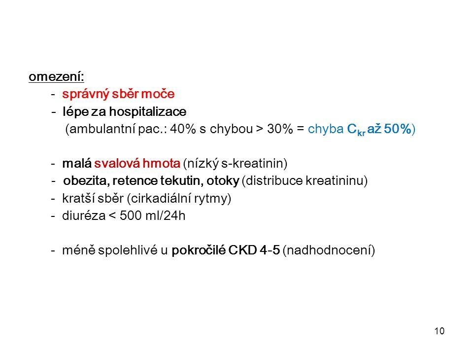 omezení: - správný sběr moče. - lépe za hospitalizace. (ambulantní pac.: 40% s chybou > 30% = chyba Ckr až 50%)