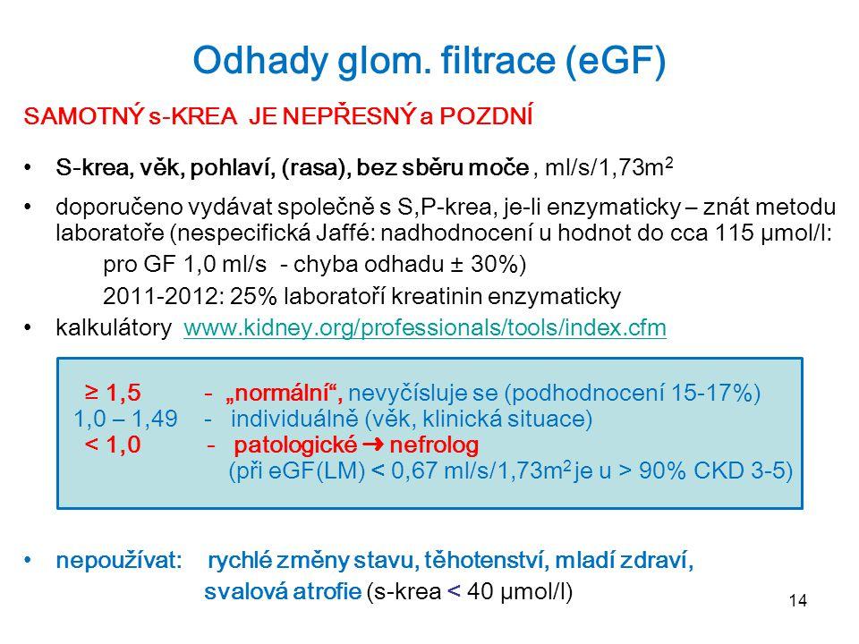 Odhady glom. filtrace (eGF)