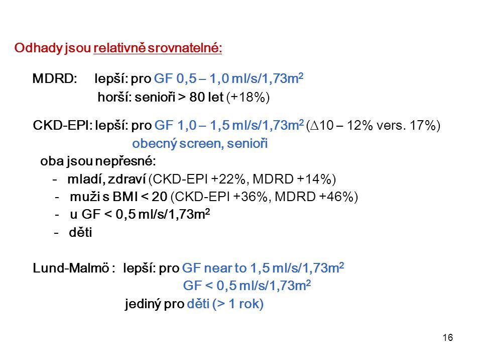 MDRD: lepší: pro GF 0,5 – 1,0 ml/s/1,73m2