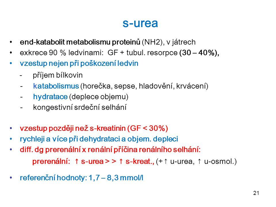 s-urea - příjem bílkovin