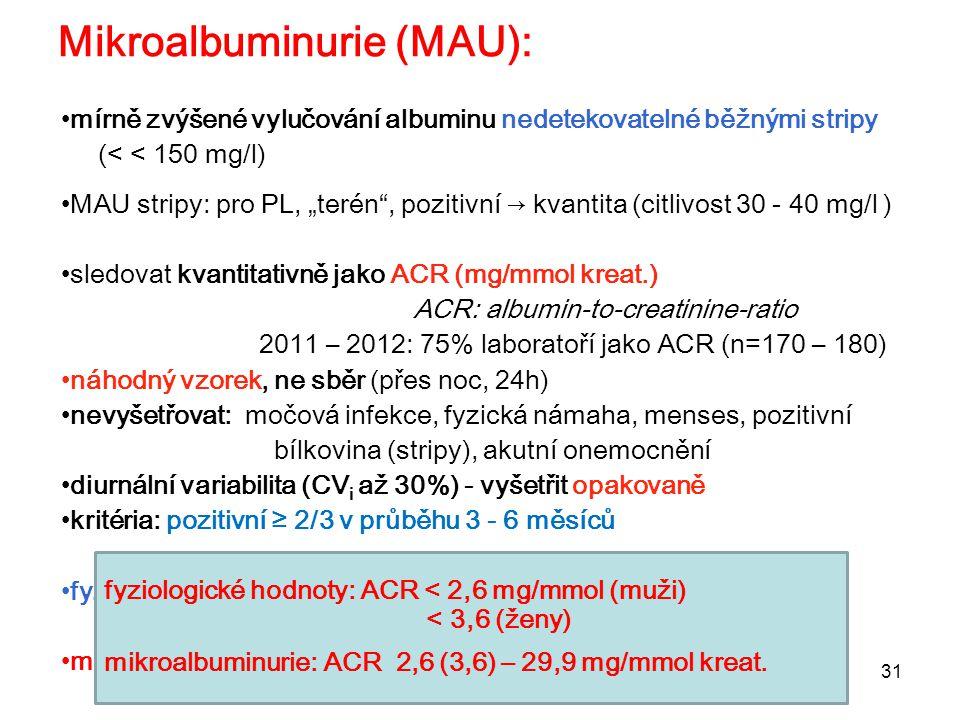 Mikroalbuminurie (MAU):