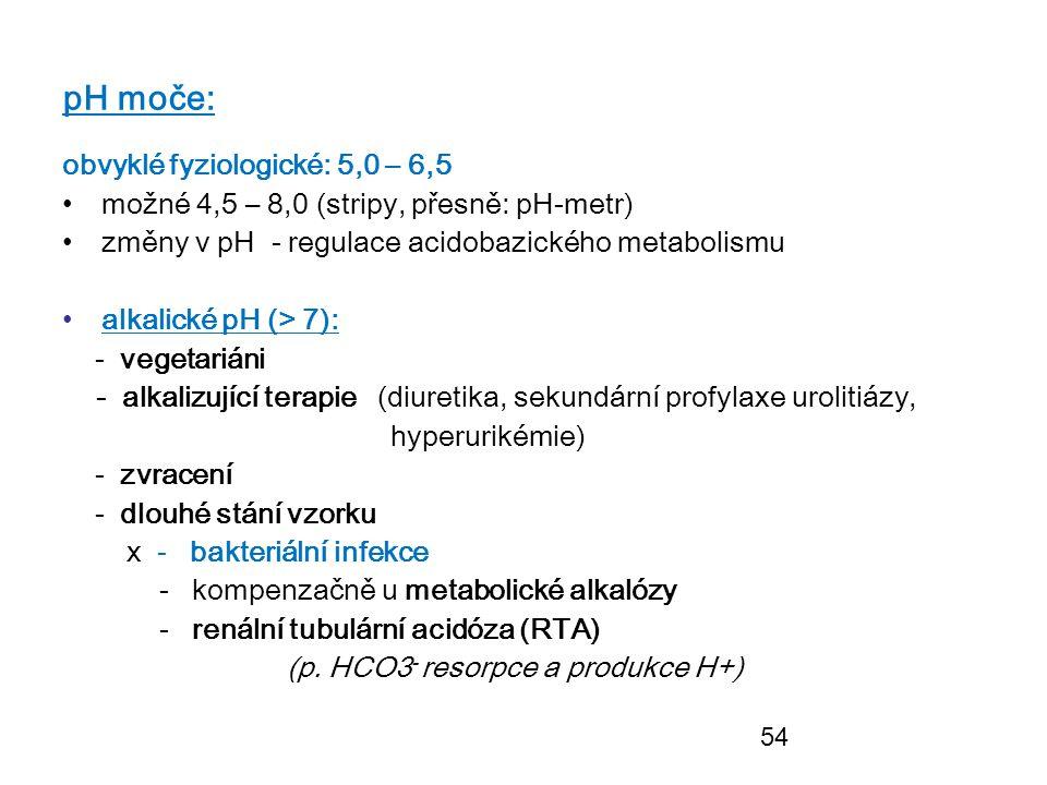 pH moče: obvyklé fyziologické: 5,0 – 6,5