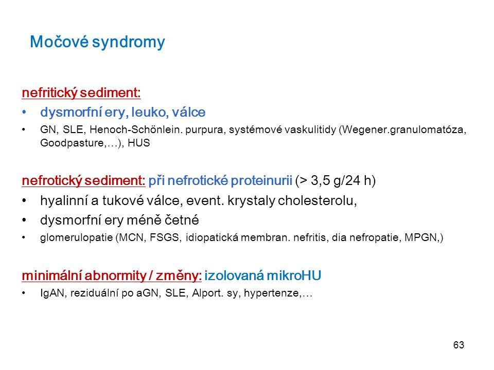 Močové syndromy nefritický sediment: dysmorfní ery, leuko, válce