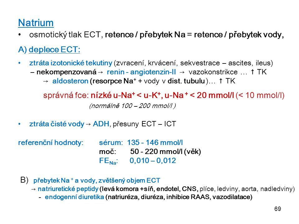 Natrium osmotický tlak ECT, retence / přebytek Na = retence / přebytek vody, A) deplece ECT: