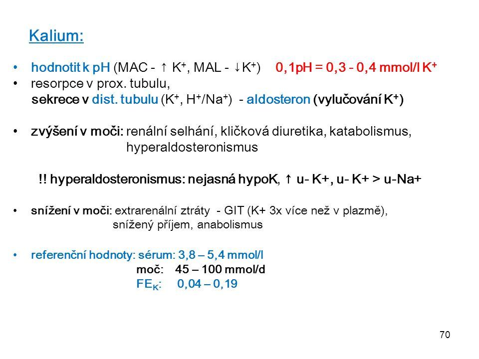 Kalium: hodnotit k pH (MAC - ↑ K+, MAL - ↓K+) 0,1pH = 0,3 - 0,4 mmol/l K+ resorpce v prox. tubulu,