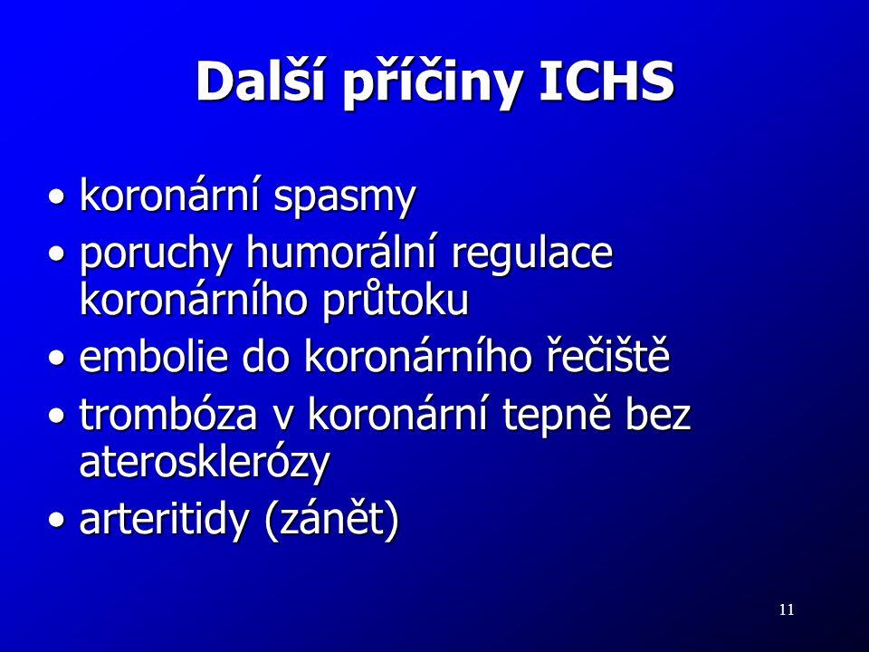 Další příčiny ICHS koronární spasmy