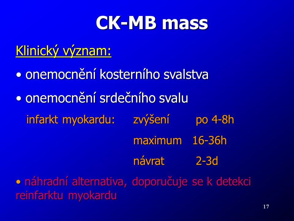 CK-MB mass Klinický význam: onemocnění kosterního svalstva