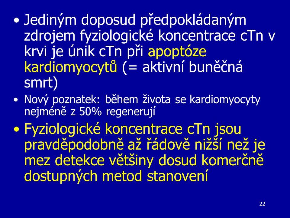 Jediným doposud předpokládaným zdrojem fyziologické koncentrace cTn v krvi je únik cTn při apoptóze kardiomyocytů (= aktivní buněčná smrt)
