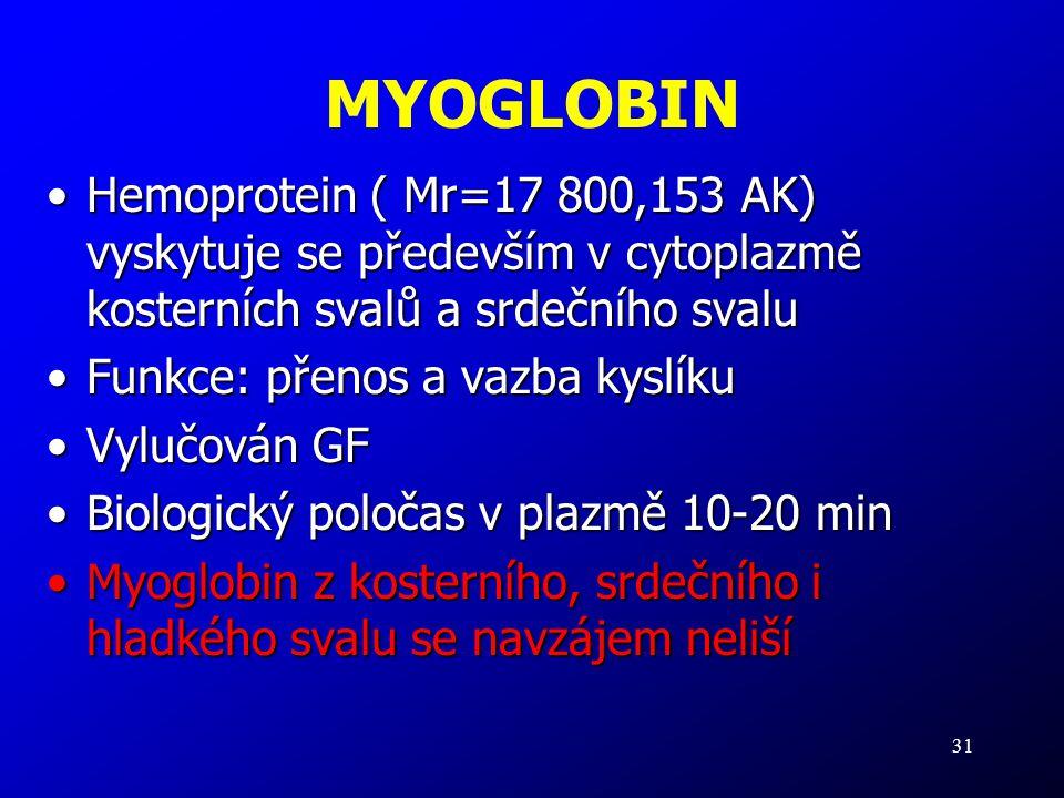 MYOGLOBIN Hemoprotein ( Mr=17 800,153 AK) vyskytuje se především v cytoplazmě kosterních svalů a srdečního svalu.