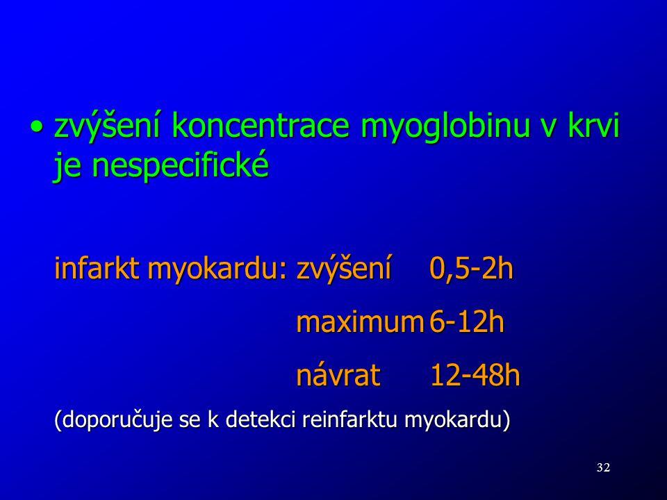 zvýšení koncentrace myoglobinu v krvi je nespecifické