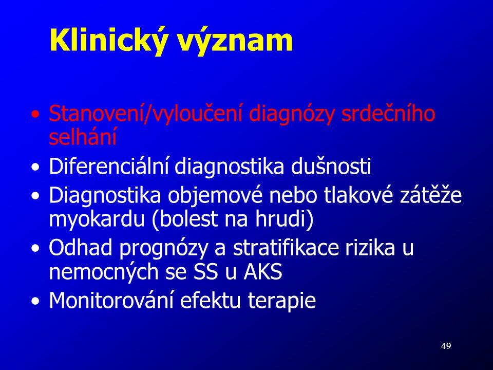 Klinický význam Stanovení/vyloučení diagnózy srdečního selhání. Diferenciální diagnostika dušnosti.