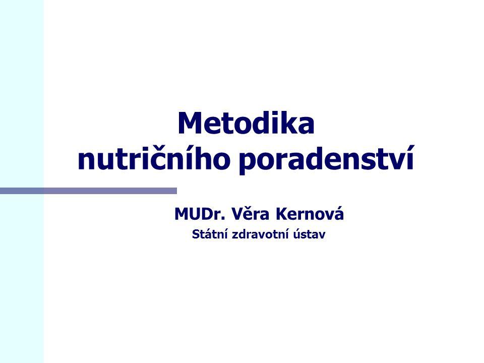 Metodika nutričního poradenství