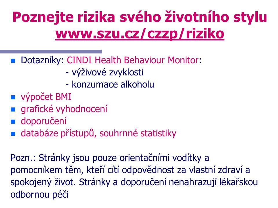 Poznejte rizika svého životního stylu www.szu.cz/czzp/riziko