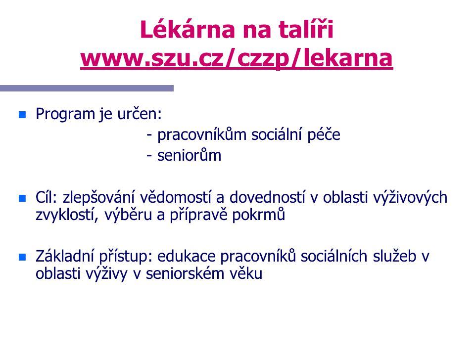 Lékárna na talíři www.szu.cz/czzp/lekarna