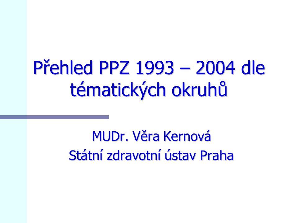Přehled PPZ 1993 – 2004 dle tématických okruhů