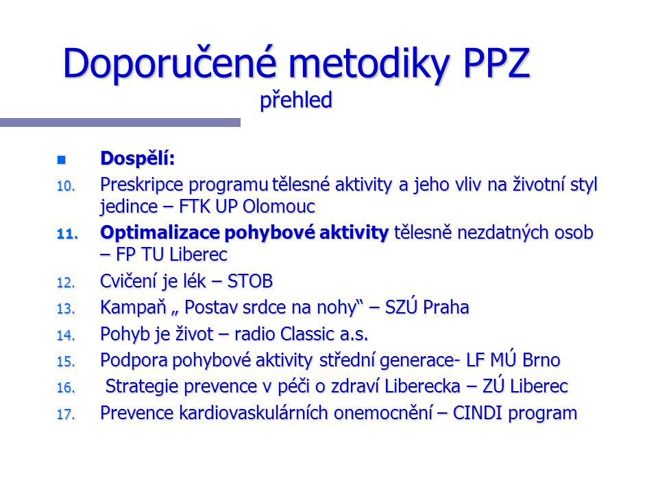 Doporučené metodiky PPZ přehled