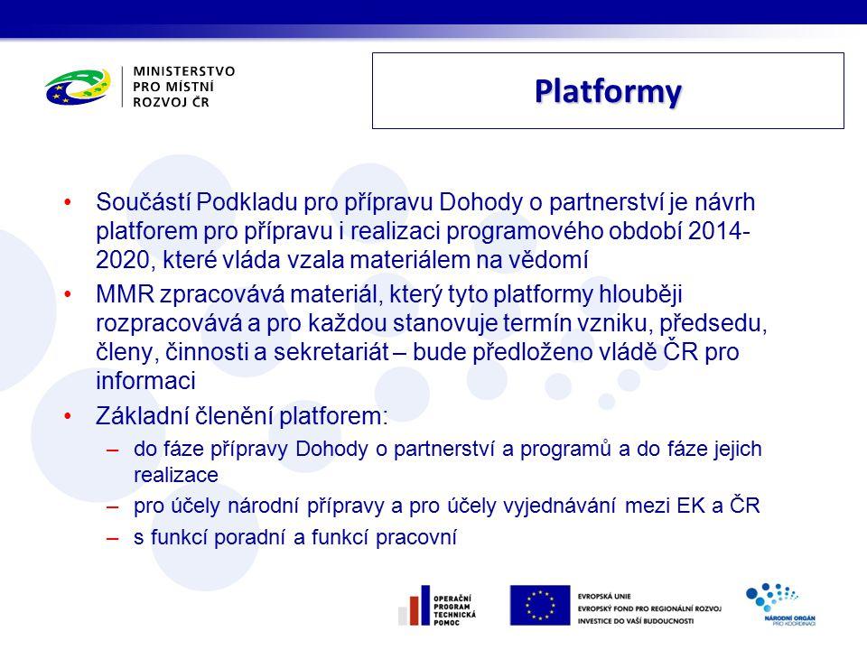 Platformy