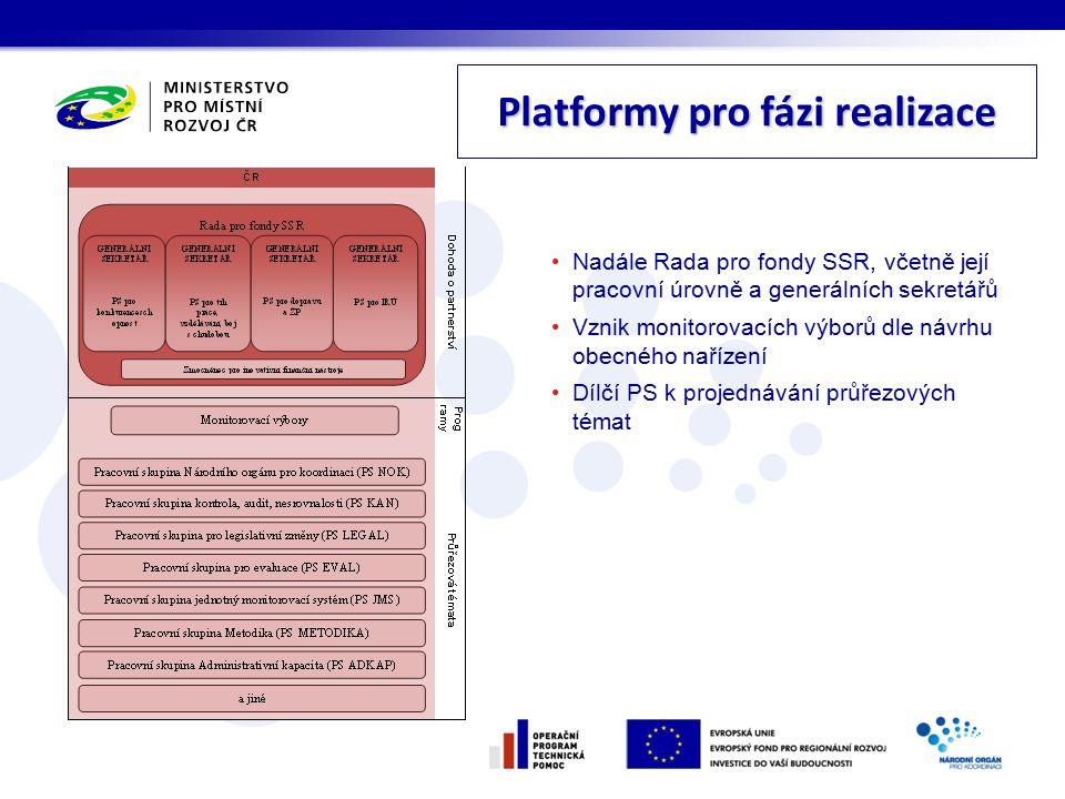Platformy pro fázi realizace