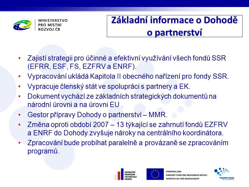 Základní informace o Dohodě o partnerství