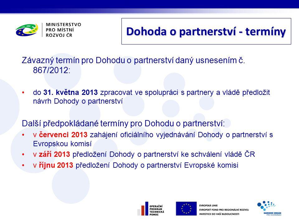 Dohoda o partnerství - termíny