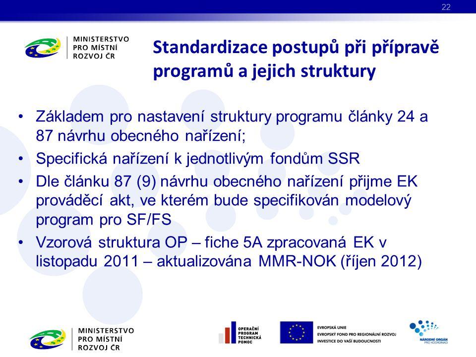 Standardizace postupů při přípravě programů a jejich struktury