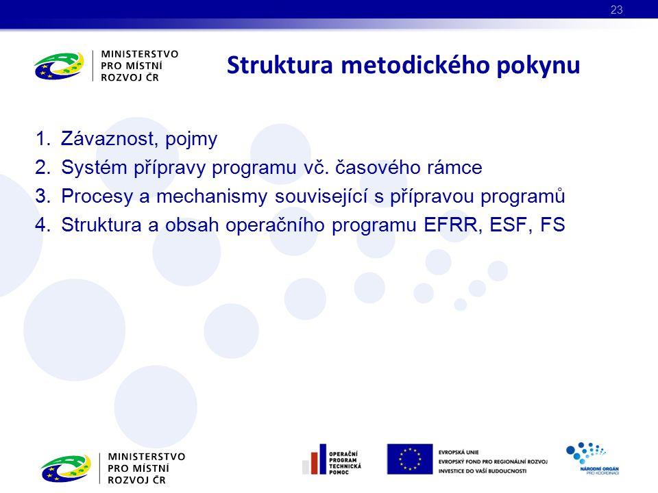 Struktura metodického pokynu