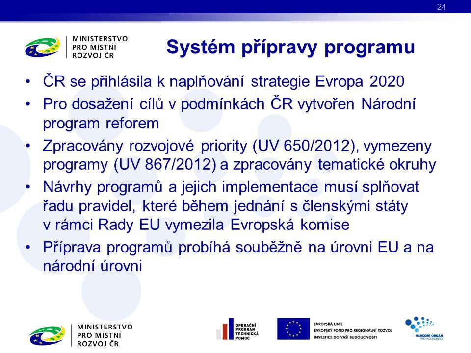Systém přípravy programu